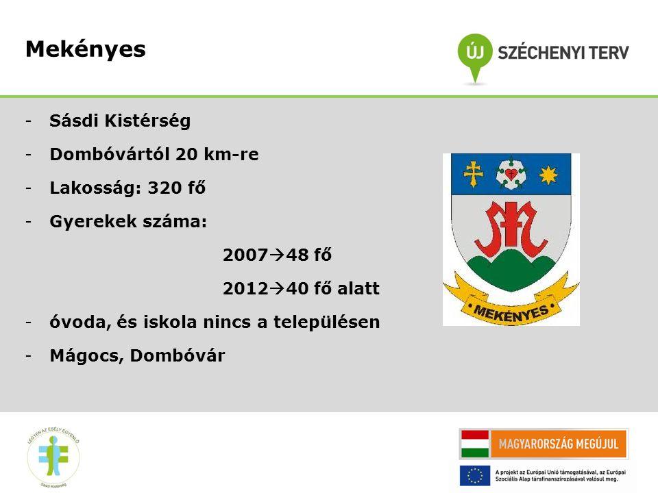 Mekényes -Sásdi Kistérség -Dombóvártól 20 km-re -Lakosság: 320 fő -Gyerekek száma: 2007  48 fő 2012  40 fő alatt -óvoda, és iskola nincs a településen -Mágocs, Dombóvár