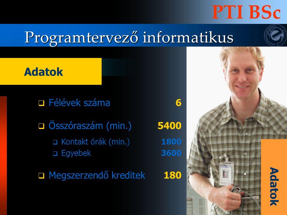 Programtervező informatikus PTI BSc Adatok FFélévek száma6 ÖÖsszóraszám (min.) 5400 KKontakt órák (min.)1800 EEgyebek3600 MMegszerzendő kred