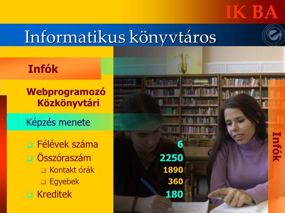 Informatikus könyvtáros IK BA I n f ó k FFélévek száma6 ÖÖsszóraszám2250 KKontakt órák1890 EEgyebek360 KKreditek180 Webprogramozó Közkönyvtári Képzés menete Szakirány Infók