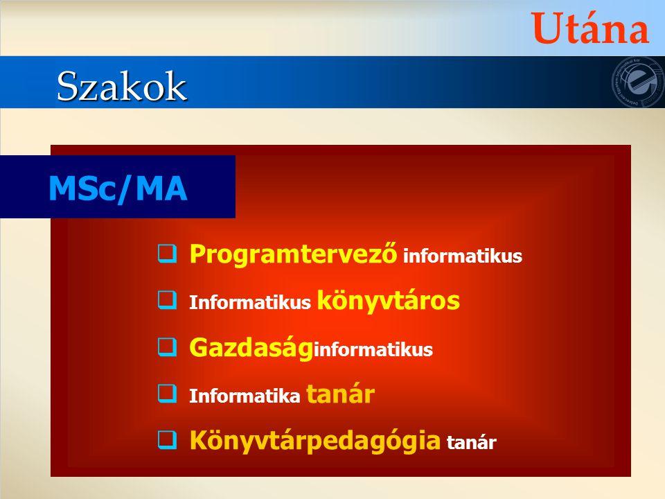 Szakok MSc/MA  Programtervező informatikus  Informatikus könyvtáros  Gazdaság informatikus  Informatika tanár  Könyvtárpedagógia tanár Utána