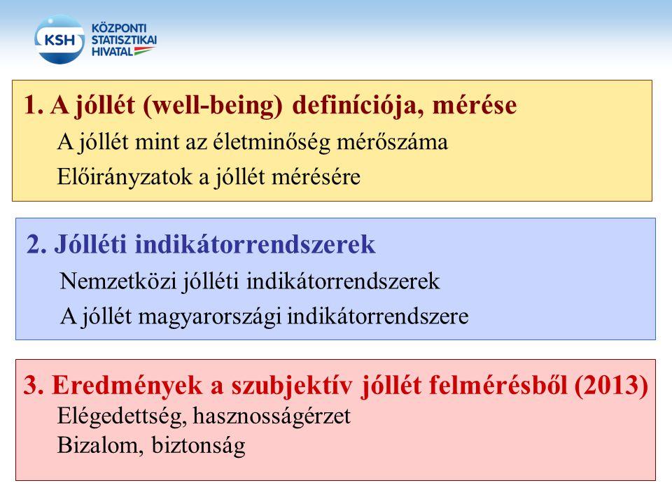 1. A jóllét (well-being) definíciója, mérése A jóllét mint az életminőség mérőszáma Előirányzatok a jóllét mérésére 2. Jólléti indikátorrendszerek Nem