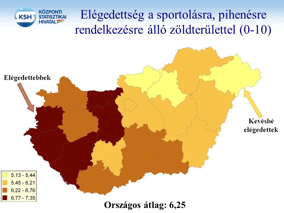 Elégedettség a sportolásra, pihenésre rendelkezésre álló zöldterülettel (0-10) Országos átlag: 6,25 Kevésbé elégedettek Elégedettebbek