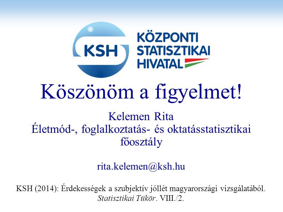 Köszönöm a figyelmet! Kelemen Rita Életmód-, foglalkoztatás- és oktatásstatisztikai főosztály rita.kelemen@ksh.hu KSH (2014): Érdekességek a szubjektí