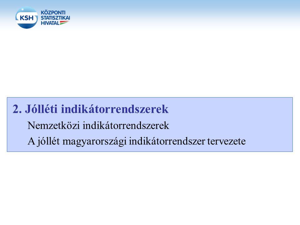 2. Jólléti indikátorrendszerek Nemzetközi indikátorrendszerek A jóllét magyarországi indikátorrendszer tervezete