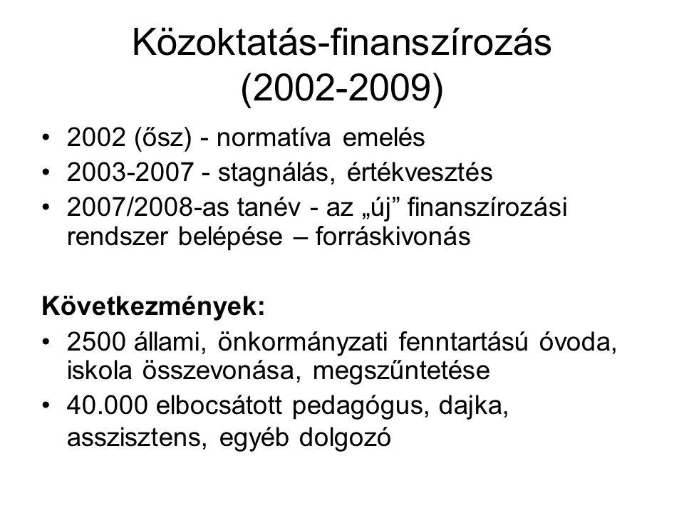 """Közoktatás-finanszírozás (2002-2009) •2002 (ősz) - normatíva emelés •2003-2007 - stagnálás, értékvesztés •2007/2008-as tanév - az """"új finanszírozási rendszer belépése – forráskivonás Következmények: •2500 állami, önkormányzati fenntartású óvoda, iskola összevonása, megszűntetése •40.000 elbocsátott pedagógus, dajka, asszisztens, egyéb dolgozó"""