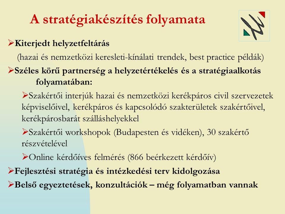 A stratégiakészítés folyamata  Kiterjedt helyzetfeltárás (hazai és nemzetközi keresleti-kínálati trendek, best practice példák)  Széles körű partnerség a helyzetértékelés és a stratégiaalkotás folyamatában:  Szakértői interjúk hazai és nemzetközi kerékpáros civil szervezetek képviselőivel, kerékpáros és kapcsolódó szakterületek szakértőivel, kerékpárosbarát szálláshelyekkel  Szakértői workshopok (Budapesten és vidéken), 30 szakértő részvételével  Online kérdőíves felmérés (866 beérkezett kérdőív)  Fejlesztési stratégia és intézkedési terv kidolgozása  Belső egyeztetések, konzultációk – még folyamatban vannak