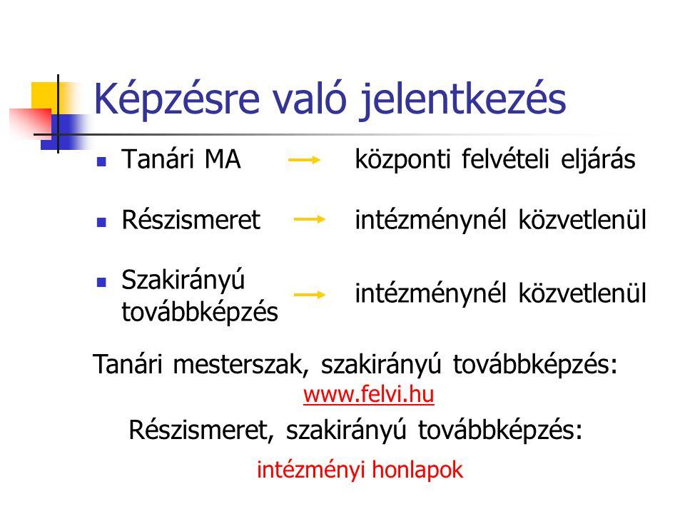 Képzésre való jelentkezés  Tanári MA  Részismeret  Szakirányú továbbképzés központi felvételi eljárás intézménynél közvetlenül Tanári mesterszak, szakirányú továbbképzés: www.felvi.hu www.felvi.hu Részismeret, szakirányú továbbképzés: intézményi honlapok