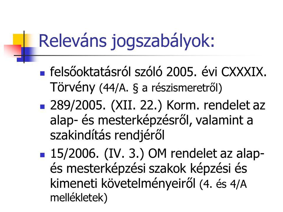 Releváns jogszabályok:  felsőoktatásról szóló 2005.