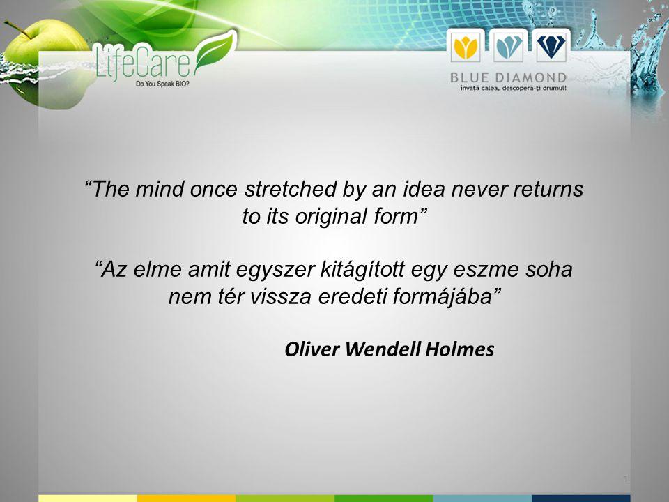 The mind once stretched by an idea never returns to its original form Az elme amit egyszer kitágított egy eszme soha nem tér vissza eredeti formájába Oliver Wendell Holmes 1