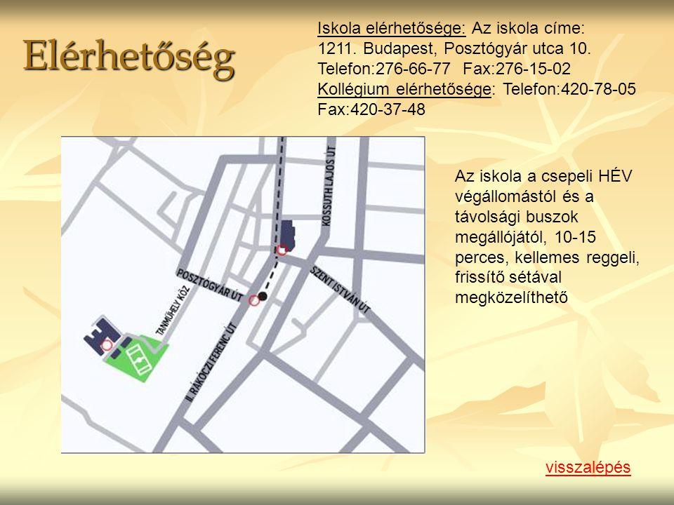 Elérhetőség Iskola elérhetősége: Az iskola címe: 1211. Budapest, Posztógyár utca 10. Telefon:276-66-77 Fax:276-15-02 Kollégium elérhetősége: Telefon:4