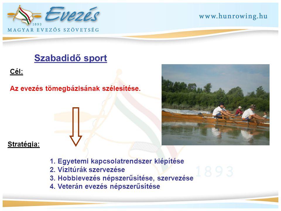 Szabadidő sport Cél: Az evezés tömegbázisának szélesítése. Stratégia: 1. Egyetemi kapcsolatrendszer kiépítése 2. Vízitúrák szervezése 3. Hobbievezés n