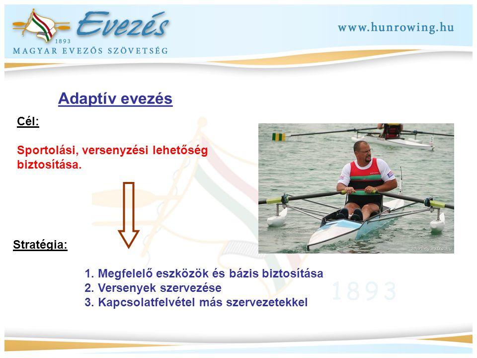 Adaptív evezés Cél: Sportolási, versenyzési lehetőség biztosítása. Stratégia: 1. Megfelelő eszközök és bázis biztosítása 2. Versenyek szervezése 3. Ka