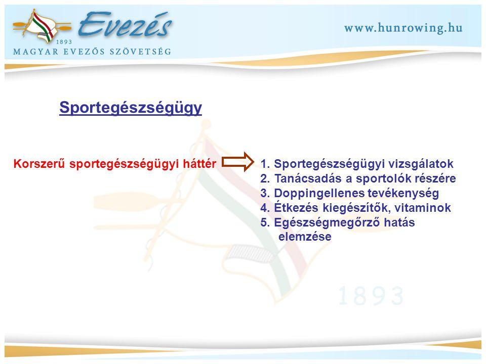 Sportegészségügy Korszerű sportegészségügyi háttér1. Sportegészségügyi vizsgálatok 2. Tanácsadás a sportolók részére 3. Doppingellenes tevékenység 4.