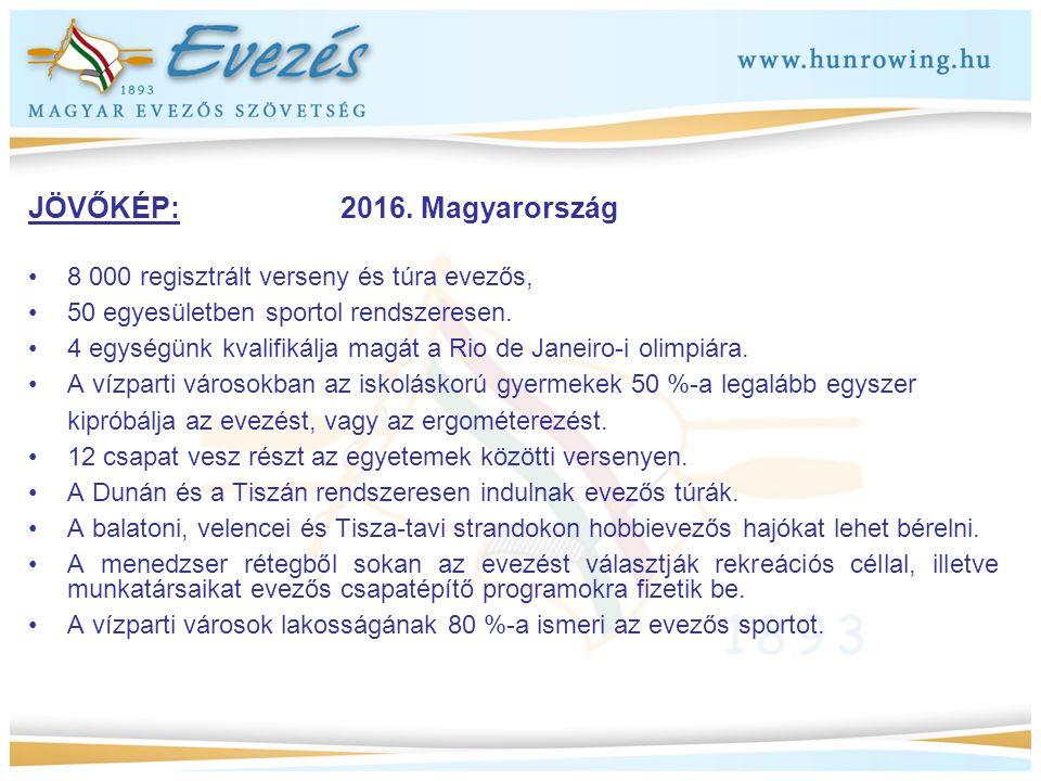 JÖVŐKÉP: 2016. Magyarország •8 000 regisztrált verseny és túra evezős, •50 egyesületben sportol rendszeresen. •4 egységünk kvalifikálja magát a Rio de