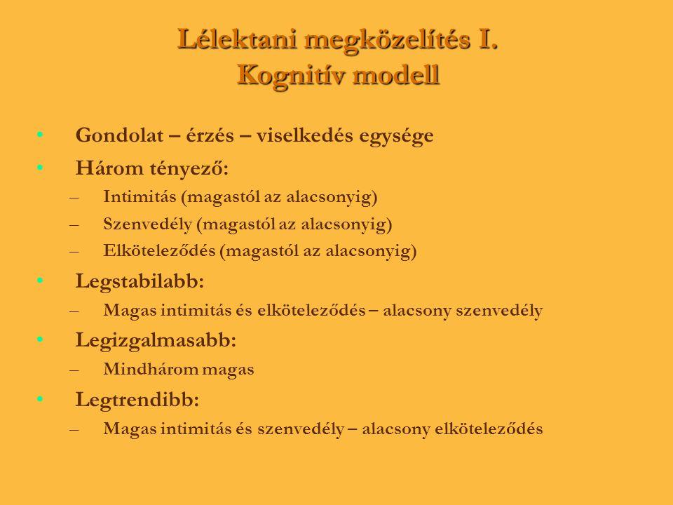 Lélektani megközelítés I. Kognitív modell • •Gondolat – érzés – viselkedés egysége • •Három tényező: – –Intimitás (magastól az alacsonyig) – –Szenvedé