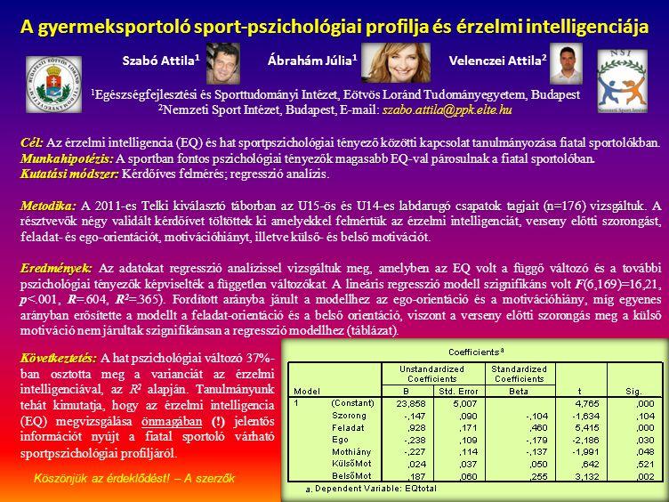 Cél: Cél: Az érzelmi intelligencia (EQ) és hat sportpszichológiai tényező közötti kapcsolat tanulmányozása fiatal sportolókban.