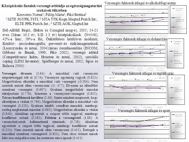dr.Rippel-Szabó Péter, LL.M.