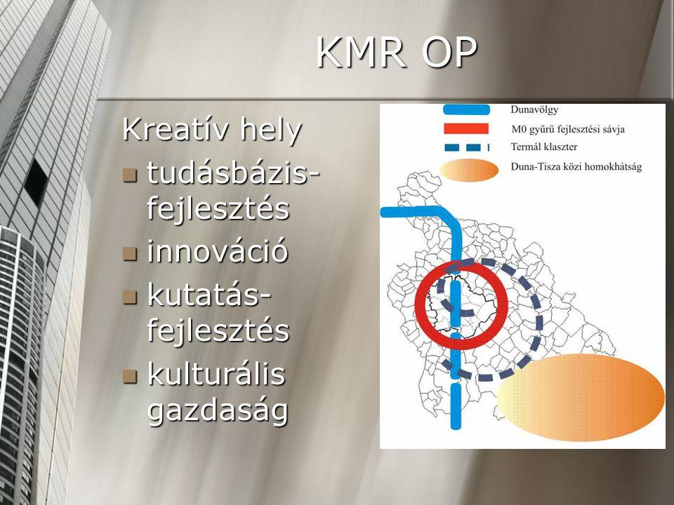 KMR OP Kreatív hely  tudásbázis- fejlesztés  innováció  kutatás- fejlesztés  kulturális gazdaság