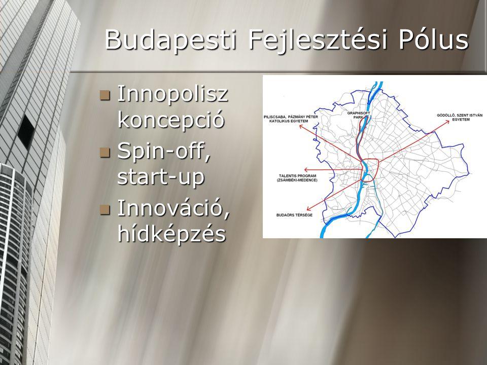 Budapesti Fejlesztési Pólus  Innopolisz koncepció  Spin-off, start-up  Innováció, hídképzés
