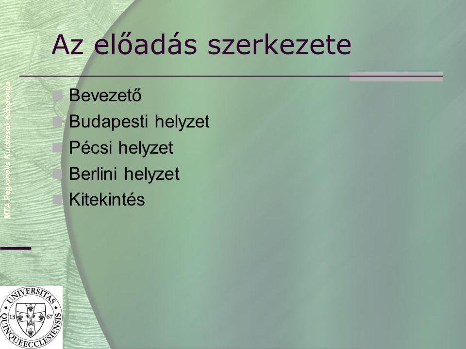 MTA Regionális Kutatások Központja Az előadás szerkezete  Bevezető  Budapesti helyzet  Pécsi helyzet  Berlini helyzet  Kitekintés