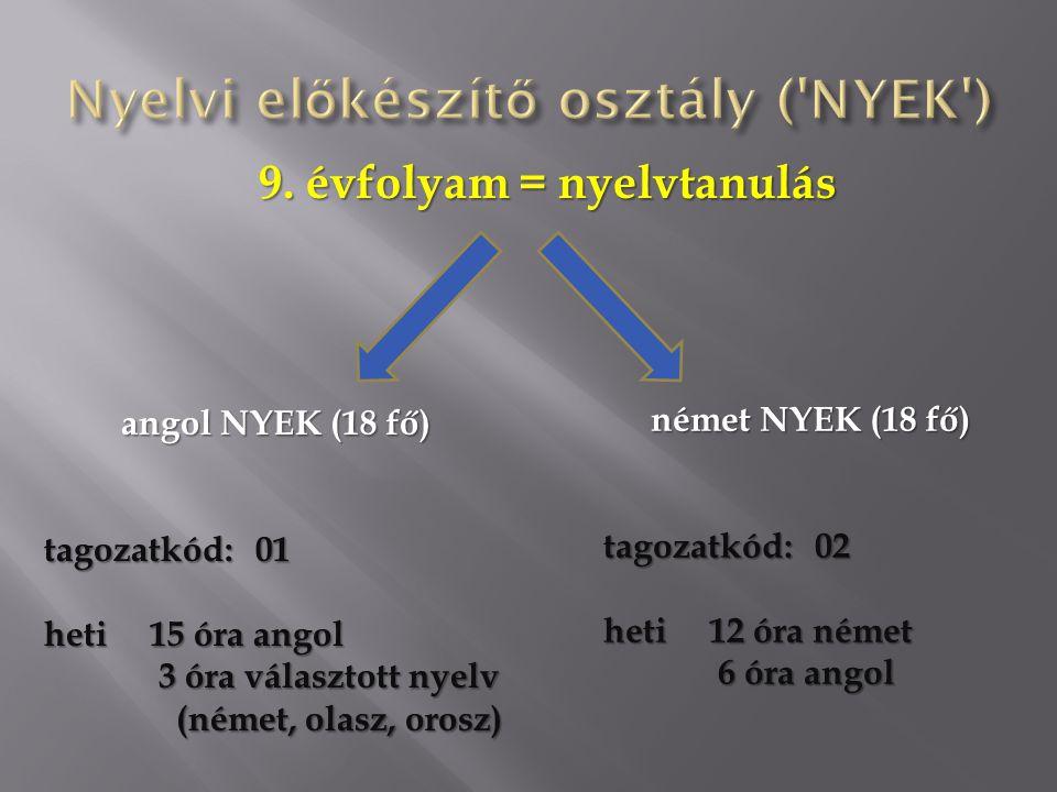 9. évfolyam = nyelvtanulás angol NYEK (18 fő) tagozatkód:01 heti15 óra angol 3 óra választott nyelv 3 óra választott nyelv (német, olasz, orosz) (néme
