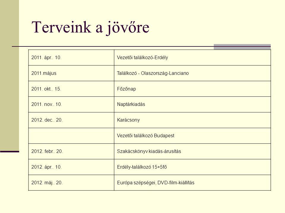 Terveink a jövőre 2011. ápr..