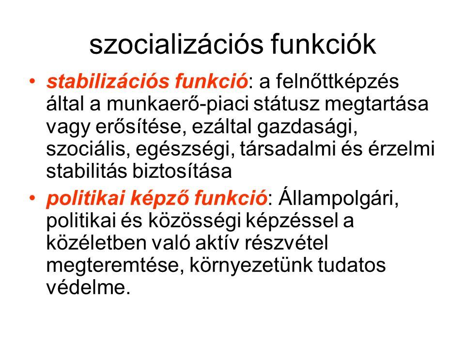 szocializációs funkciók •stabilizációs funkció: a felnőttképzés által a munkaerő-piaci státusz megtartása vagy erősítése, ezáltal gazdasági, szociális, egészségi, társadalmi és érzelmi stabilitás biztosítása •politikai képző funkció: Állampolgári, politikai és közösségi képzéssel a közéletben való aktív részvétel megteremtése, környezetünk tudatos védelme.