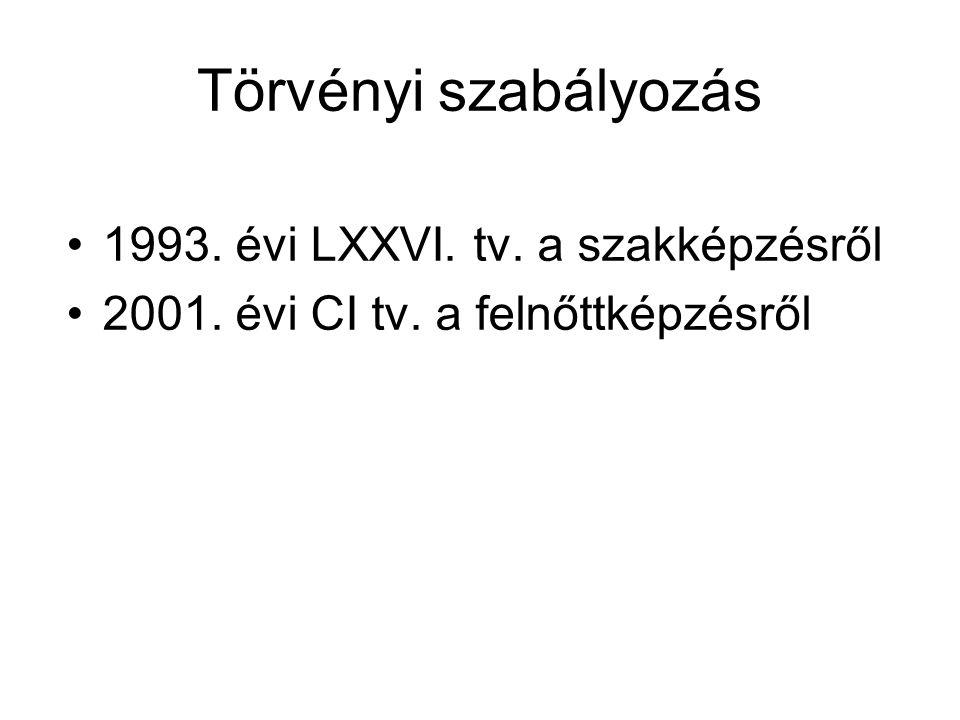 Törvényi szabályozás •1993. évi LXXVI. tv. a szakképzésről •2001. évi CI tv. a felnőttképzésről