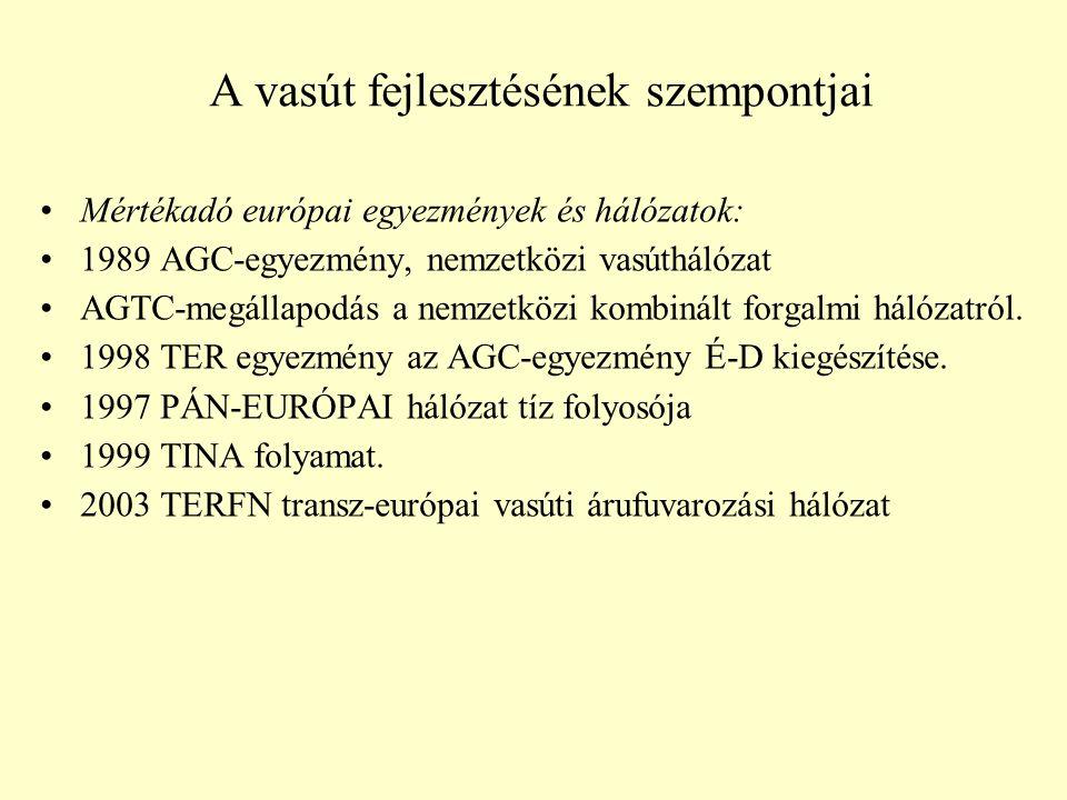 A vasút fejlesztésének szempontjai •Mértékadó európai egyezmények és hálózatok: •1989 AGC-egyezmény, nemzetközi vasúthálózat •AGTC-megállapodás a nemzetközi kombinált forgalmi hálózatról.