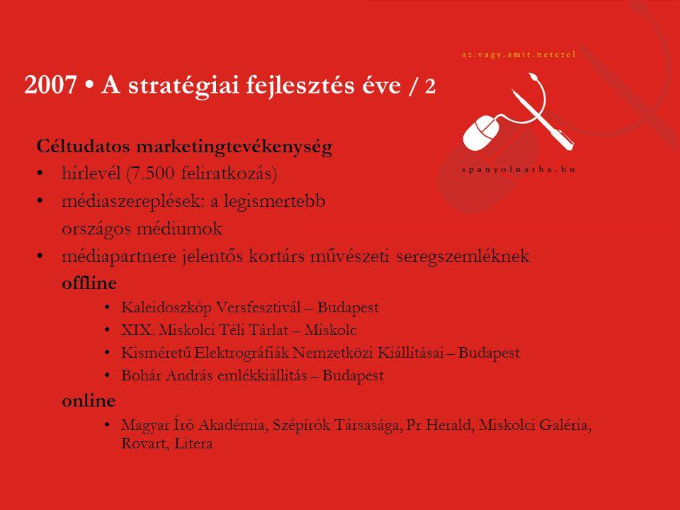 2007 • A stratégiai fejlesztés éve / 3 •A lap mint az internetes irodalom felelős alakítója Konferenciákon való részvétel és szereplés: József Attila Kör (Szigliget), Parnasszus Műhelytalálkozó (Szentendre), zEtna (Szerbia), Rovás (Szlovákia) •Bekapcsolódás a közművelődés irányításába részvétel közművelődési konferenciákon, továbbképzéseken (országos telematikai; Eger: ifjúsági szervezetek) •A Spanyolnátha mint példa pl.