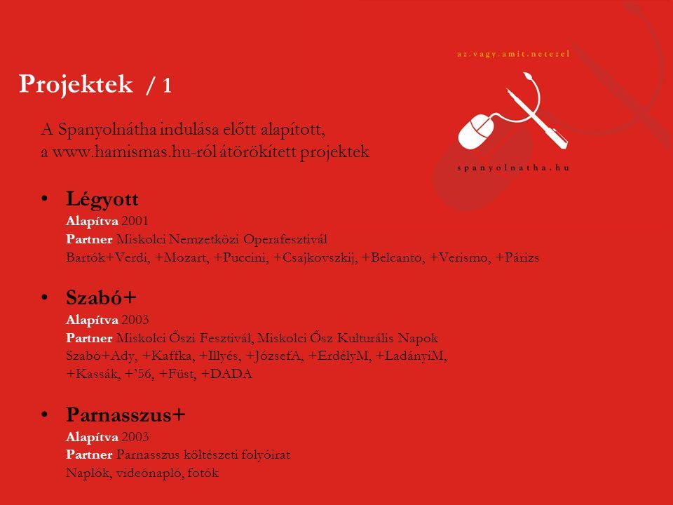 A Spanyolnátha indulása előtt alapított, a www.hamismas.hu-ról átörökített projektek •Légyott Alapítva 2001 Partner Miskolci Nemzetközi Operafesztivál Bartók+Verdi, +Mozart, +Puccini, +Csajkovszkij, +Belcanto, +Verismo, +Párizs •Szabó+ Alapítva 2003 Partner Miskolci Őszi Fesztivál, Miskolci Ősz Kulturális Napok Szabó+Ady, +Kaffka, +Illyés, +JózsefA, +ErdélyM, +LadányiM, +Kassák, +'56, +Füst, +DADA •Parnasszus+ Alapítva 2003 Partner Parnasszus költészeti folyóirat Naplók, videónapló, fotók Projektek / 1