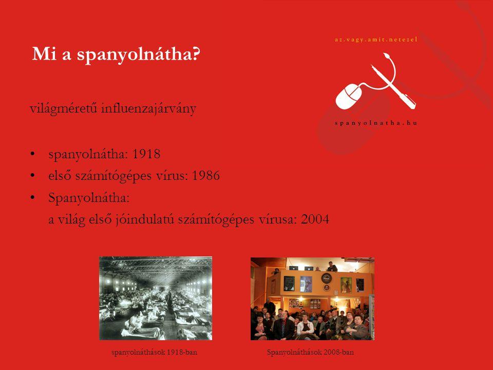 Neves áldozatok Csepp fertő a spanyolnáthában elhunytak (többek között: Guillaume Apollinaire, Kaffka Margit, Ady Endre, Egon Schiele, Edmond Rostand) kúrálására is.