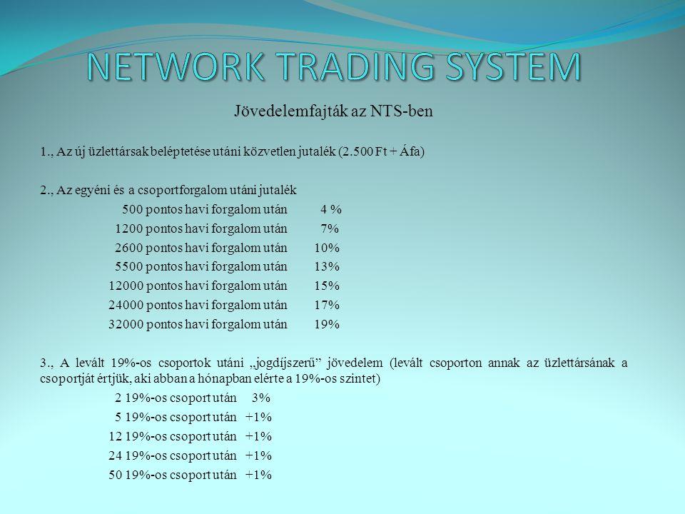 NETWORK TRADING SYSTEM  Miből lesz a pénz.