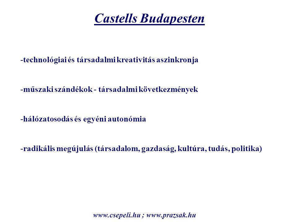 Castells Budapesten -technológiai és társadalmi kreativitás aszinkronja -műszaki szándékok - társadalmi következmények -hálózatosodás és egyéni autonómia -radikális megújulás (társadalom, gazdaság, kultúra, tudás, politika) www.csepeli.hu ; www.prazsak.hu