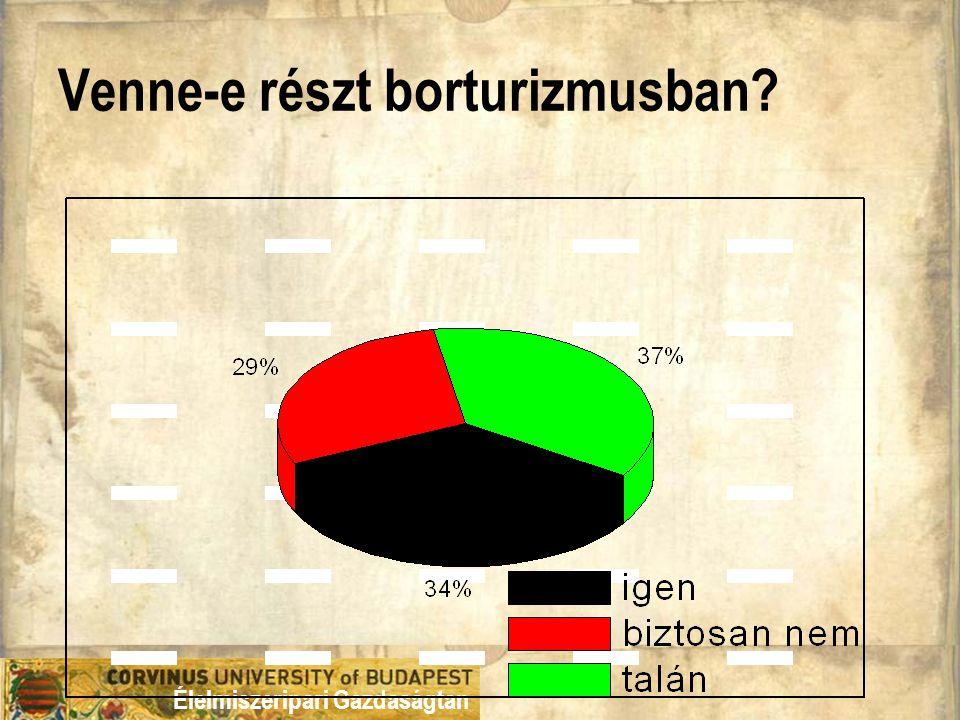 Élelmiszeripari Gazdaságtan Venne-e részt borturizmusban?