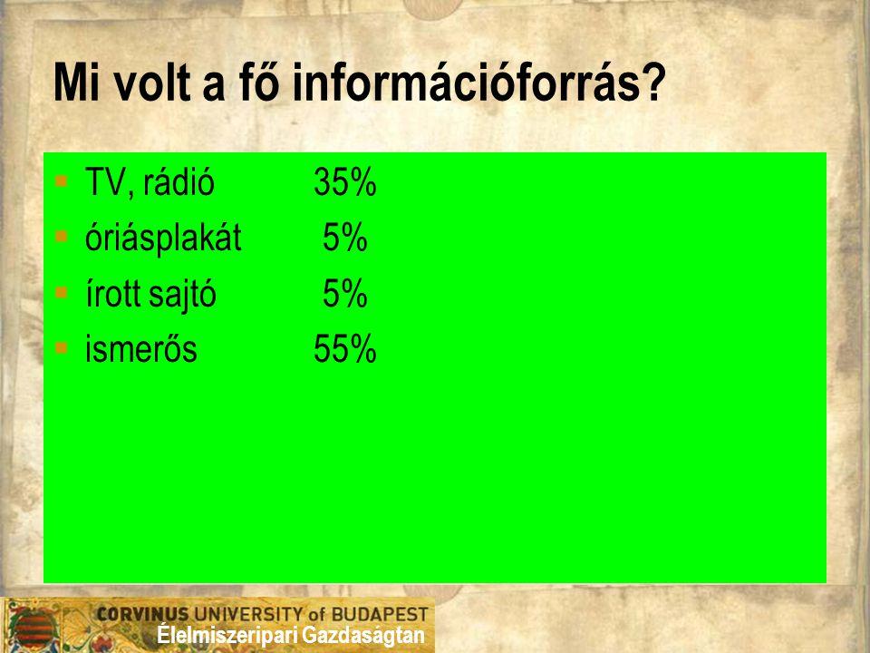 Élelmiszeripari Gazdaságtan Mi volt a fő információforrás.