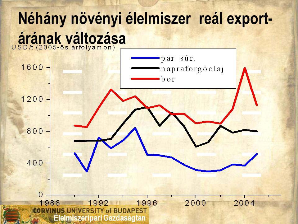 Élelmiszeripari Gazdaságtan Néhány növényi élelmiszer reál export- árának változása