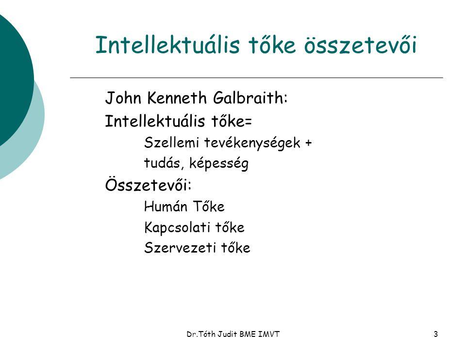 Dr.Tóth Judit BME IMVT3 Intellektuális tőke összetevői John Kenneth Galbraith: Intellektuális tőke= Szellemi tevékenységek + tudás, képesség Összetevői: Humán Tőke Kapcsolati tőke Szervezeti tőke