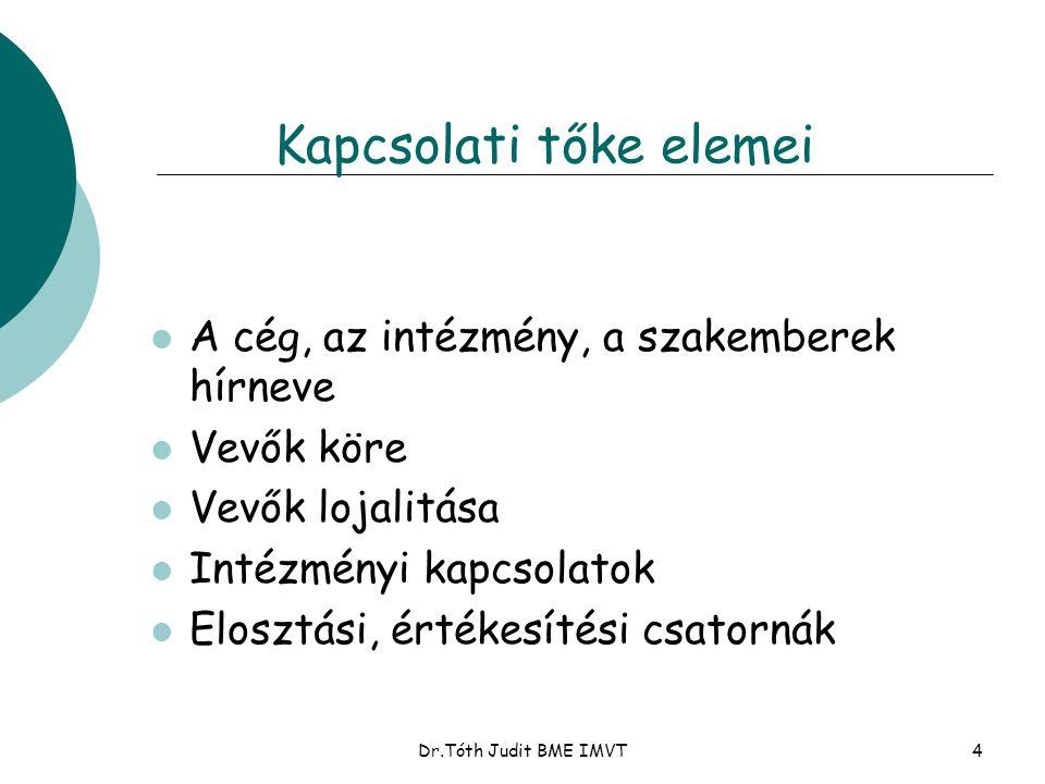 Dr.Tóth Judit BME IMVT14 Kinek a feladata.