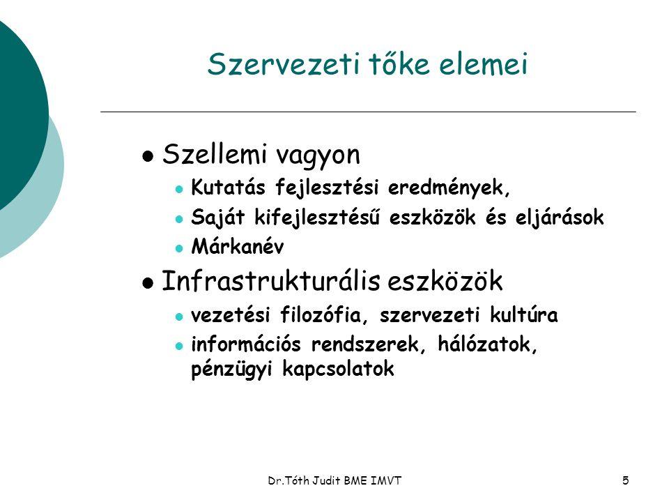 Dr.Tóth Judit BME IMVT55 Alderfer ERG elmélete  E = Létérdek  R = Kapcsolatok fenntartásához fűződő érdek  G = Növekedési szükséglet Nincs hierarchikus szerkezet, A környezet befolyásolja az igény értékét