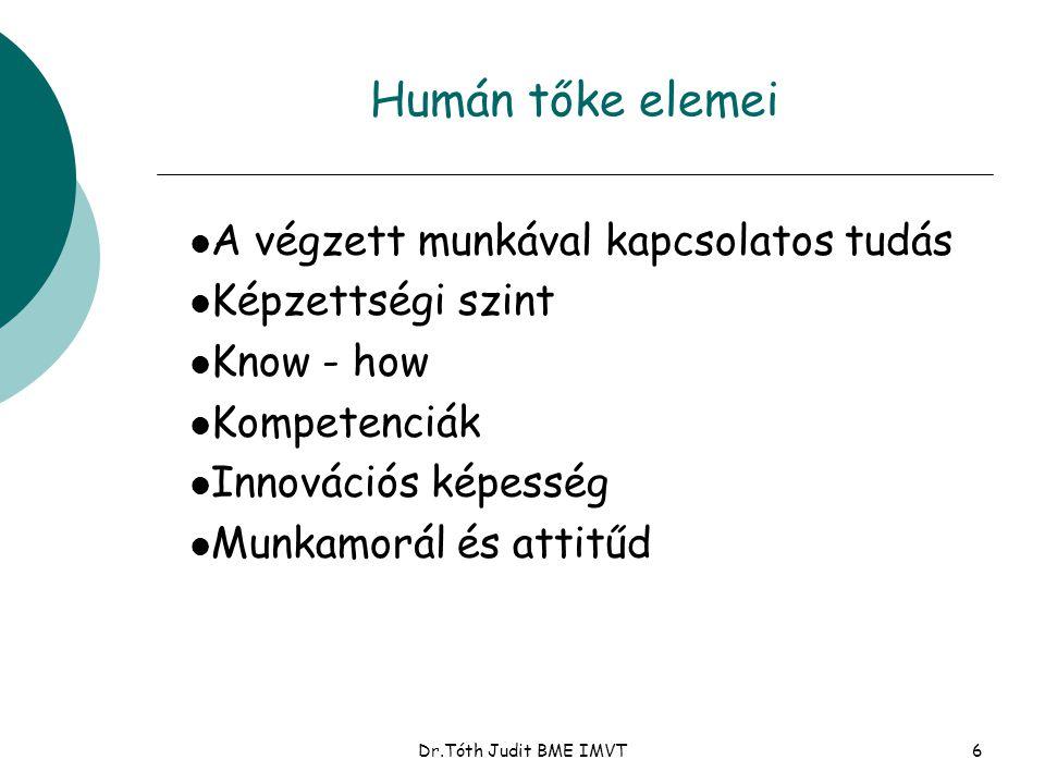 Dr.Tóth Judit BME IMVT6 Humán tőke elemei  A végzett munkával kapcsolatos tudás  Képzettségi szint  Know - how  Kompetenciák  Innovációs képesség  Munkamorál és attitűd