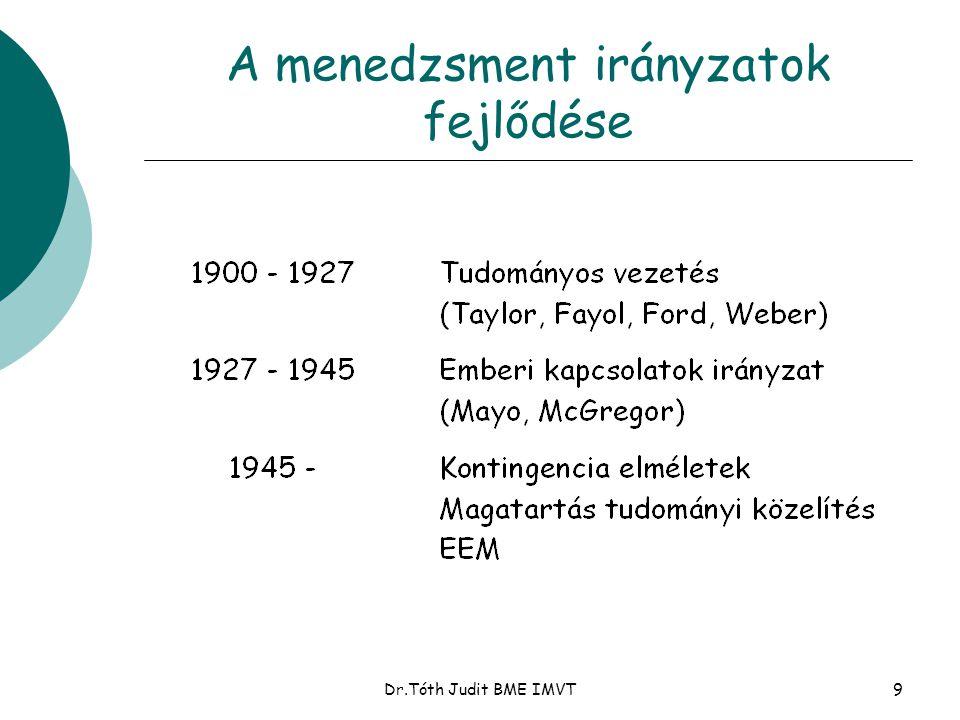 Dr.Tóth Judit BME IMVT9 A menedzsment irányzatok fejlődése