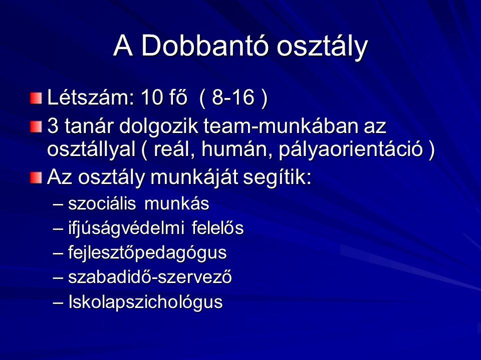 A Dobbantó osztály Létszám: 10 fő ( 8-16 ) 3 tanár dolgozik team-munkában az osztállyal ( reál, humán, pályaorientáció ) Az osztály munkáját segítik:
