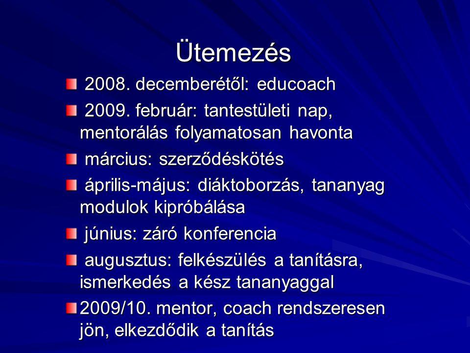 Ütemezés 2008. decemberétől: educoach 2008. decemberétől: educoach 2009. február: tantestületi nap, mentorálás folyamatosan havonta 2009. február: tan
