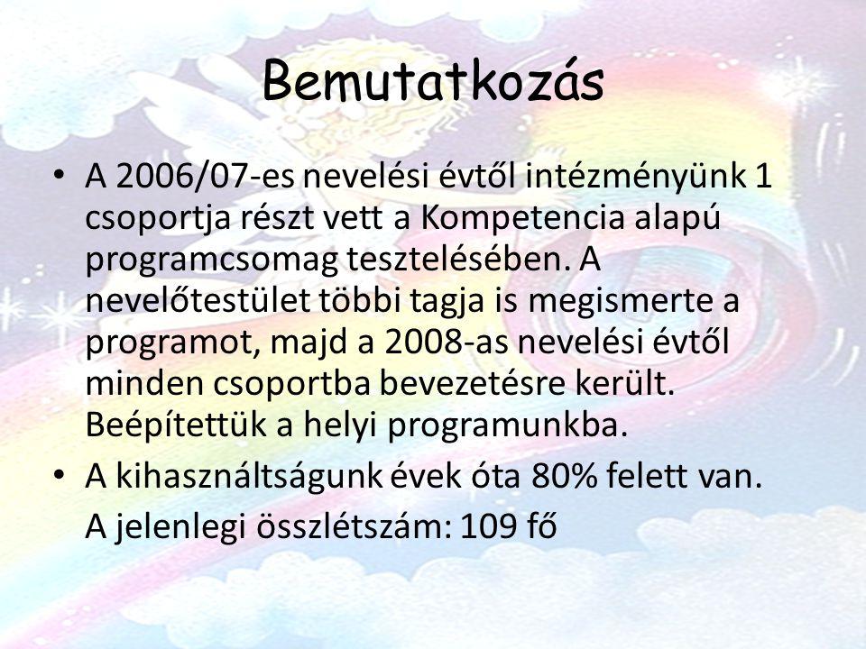 Bemutatkozás • A 2006/07-es nevelési évtől intézményünk 1 csoportja részt vett a Kompetencia alapú programcsomag tesztelésében.
