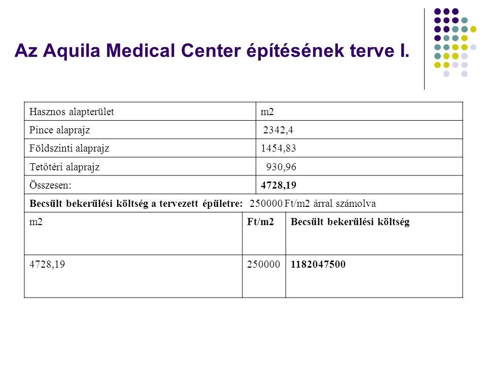 Az Aquila Medical Center építésének terve I. Hasznos alapterületm2 Pince alaprajz 2342,4 Földszinti alaprajz1454,83 Tetőtéri alaprajz 930,96 Összesen: