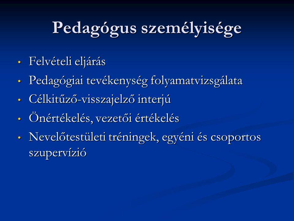Pedagógus személyisége • Felvételi eljárás • Pedagógiai tevékenység folyamatvizsgálata • Célkitűző-visszajelző interjú • Önértékelés, vezetői értékelés • Nevelőtestületi tréningek, egyéni és csoportos szupervízió