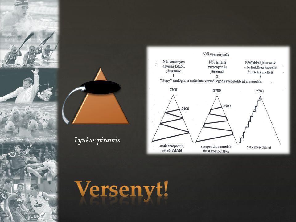 Lyukas piramis