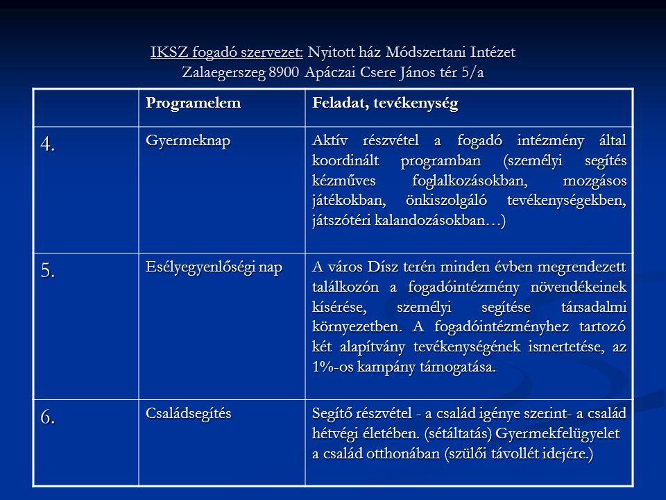 IKSZ fogadó szervezet: Nyitott ház Módszertani Intézet Zalaegerszeg 8900 Apáczai Csere János tér 5/a Programelem Feladat, tevékenység 4.Gyermeknap Akt