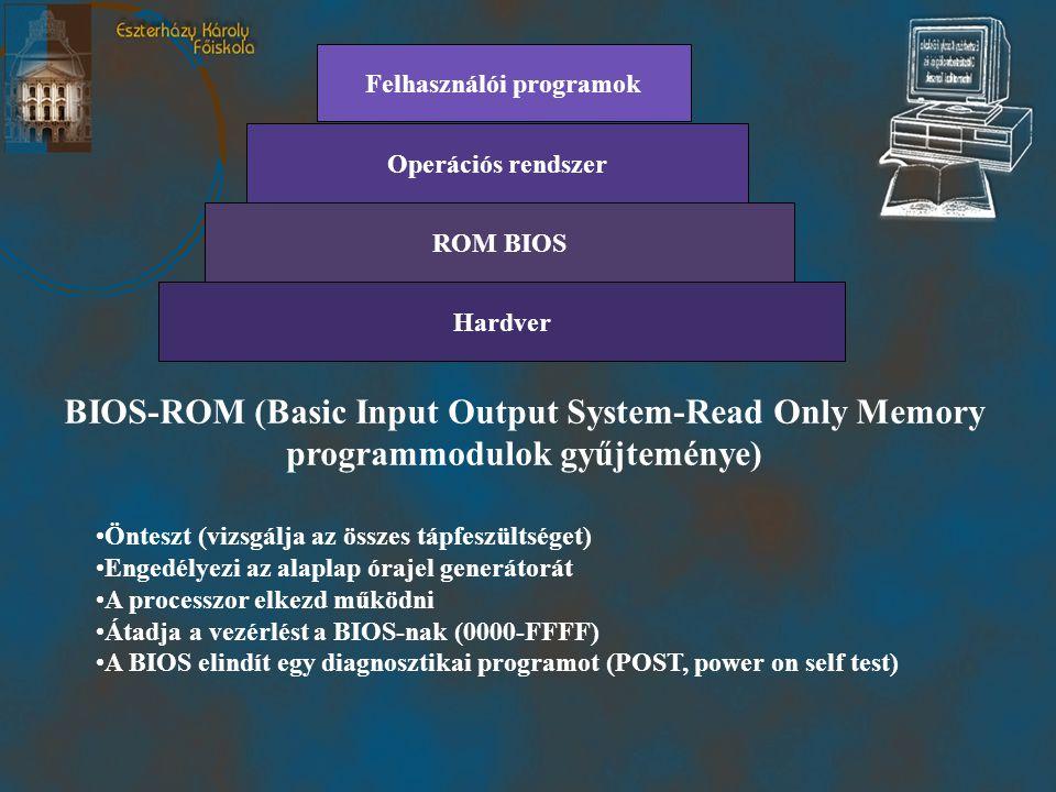 BIOS-ROM (Basic Input Output System-Read Only Memory programmodulok gyűjteménye) Hardver ROM BIOS Operációs rendszer Felhasználói programok •Önteszt (vizsgálja az összes tápfeszültséget) •Engedélyezi az alaplap órajel generátorát •A processzor elkezd működni •Átadja a vezérlést a BIOS-nak (0000-FFFF) •A BIOS elindít egy diagnosztikai programot (POST, power on self test)